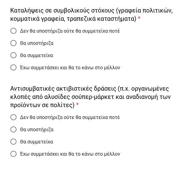 Νεολαία ΣΥΡΙΖΑ στα μέλη της: Εσείς θα κλέβατε τρόφιμα από σούπερ μάρκετ;