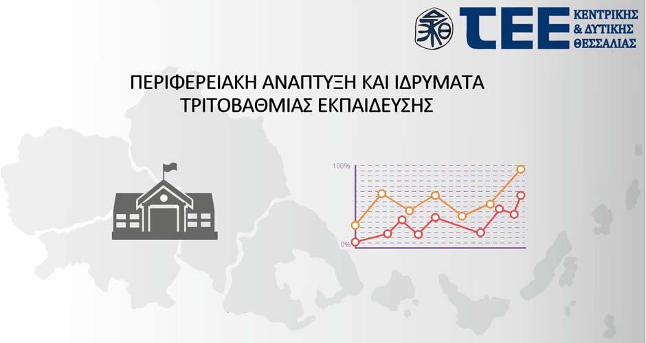 e7beea4272c2 Η θέση του ΤΕΕ στη σύσκεψη του Δήμου για το νέο πανεπιστήμιο Θεσσαλίας