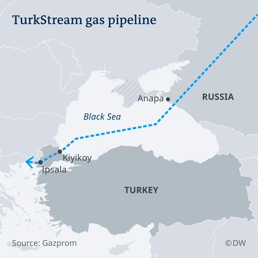 Γράφημα με τον ρωσικό αγωγό TurkStream