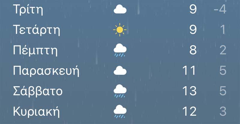 Βροχερή η εβδομάδα που ξεκινά για τη Λάρισα - Δείτε την πρόγνωση των επόμενων ημερών