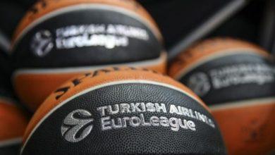 Μπάσκετ: Τρεις θέσεις αναζητούν κάτοχο για την Euroleague της σεζόν 2019-2020
