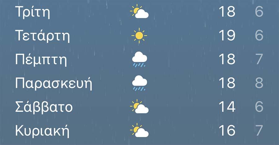 Άστατος ο καιρός τη Δευτέρα στη Λάρισα - Δείτε την πρόγνωση όλης της εβδομάδας