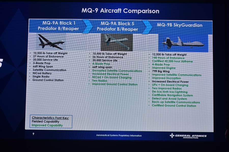 Συναρπαστικές επιδείξεις στον αέρα της Λάρισας από το MQ-9 Guardian στην 110 Π.Μ. – Δείτε φωτογραφίες και βίντεο
